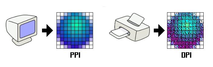 DPI_PPI